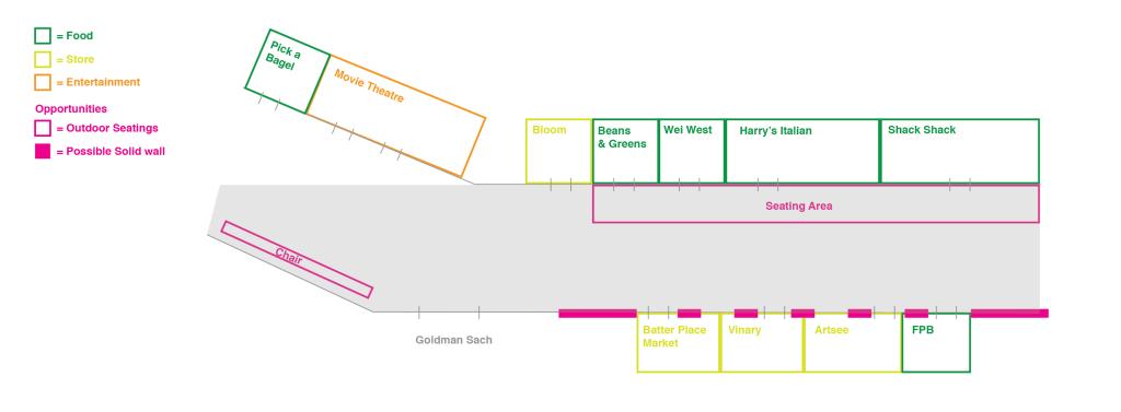 northendway_diagram-01