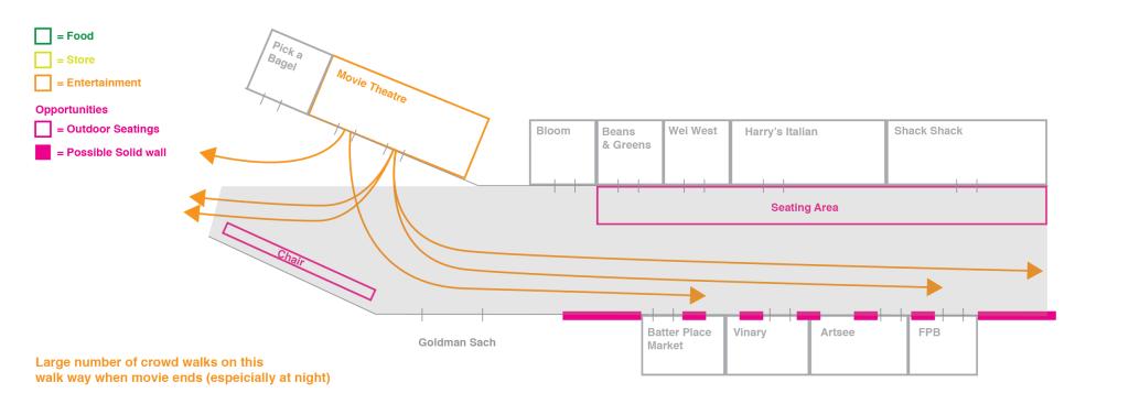northendway_diagram-02