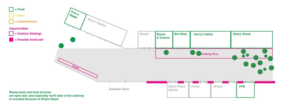 northendway_diagram-03