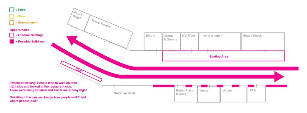 northendway_diagram-04