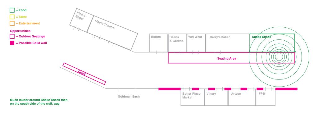 northendway_diagram-05